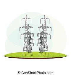 landscape energy Industry
