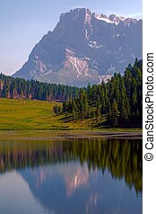 landscape lake in the mountain with reflection
