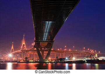 Landscape of Industrial Ring Bridge or Mega Bridge at dusk in Thailand Vertical. The Bridge cross over Bangkok Harbor