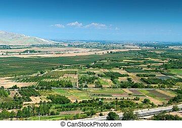landscape plots