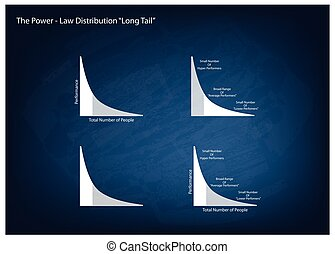 lang, dik, chalkboard, achtergrond, tailed, distributions