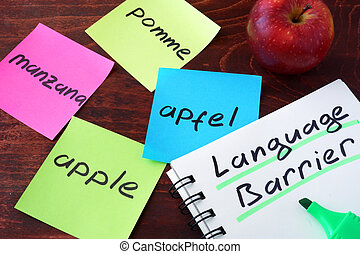 Language Barrier concept. - Apple written on papers on a...