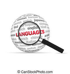 Languages 3d Word Sphere with magnifying glass on white background.