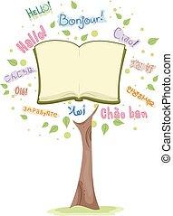 Languages Hello Tree Illustration