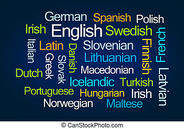Languages Word Cloud
