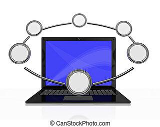 Laptop and Circle Information Loop