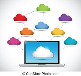laptop and cloud diagram connection