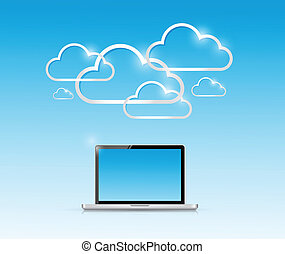 laptop and computer cloud connection