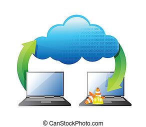 laptop cloud computing connection concept