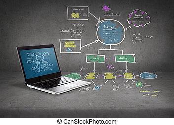 laptop computer, met, groot, plan, op, scherm