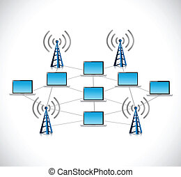 laptop connection network illustration design