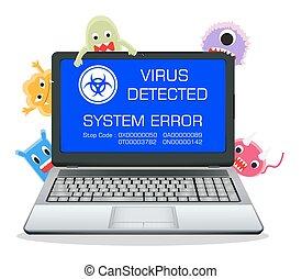 laptop error screen with virus