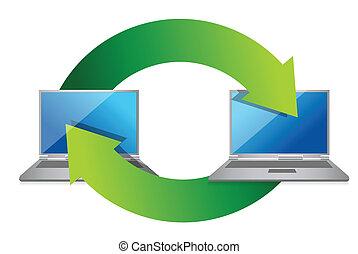 Laptop exchange illustration design on white background