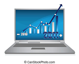 Laptop growth graph