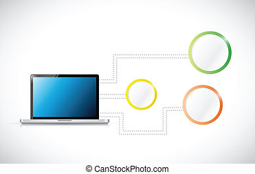 laptop network diagram illustration design