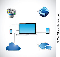laptop technology network connection illustration