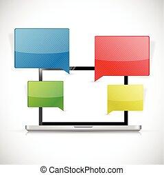 laptop text message communication