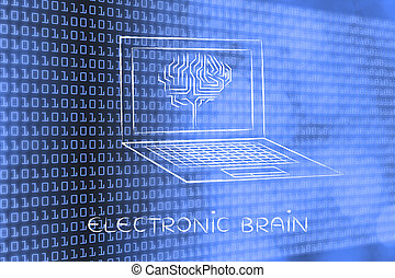 laptop with circuit brain on screen, caption electronic brain