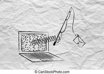 laptop with email bait on fishing rod on the screen on a spring, concept of phishing