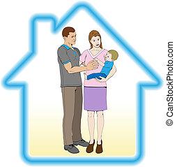 lar, conceito, família