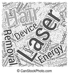 Laser Hair Removal Devices Word Cloud Concept