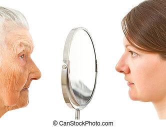 lati, due, specchio