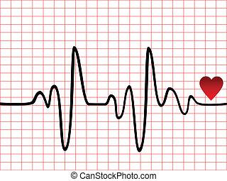 latido de corazón, monitor