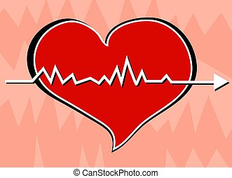 latido del corazón