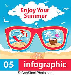 lato, infographic, czas