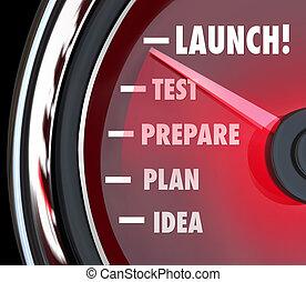 Launch Test Prepare Plan Idea Speedometer Start New Business