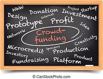 lavagna, crowdfunding