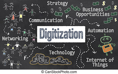 lavagna, digitization, strategia