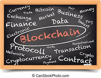 lavagna, wordcloud, blockchain