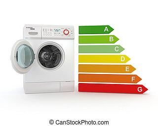 lavatrice, e, scala, di, energia, efficienza