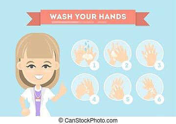 laver, ton, hands.