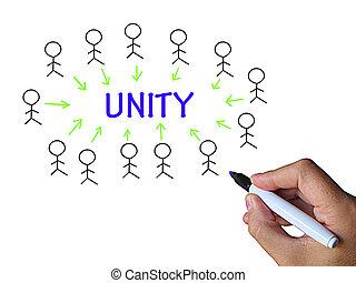 lavorativo, mezzi, whiteboard, insieme, unità, lavoro squadra