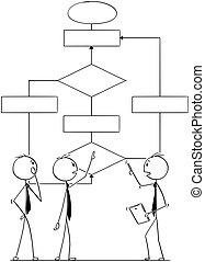 lavorativo, persone affari, logico, o, squadra, piano, cartone animato