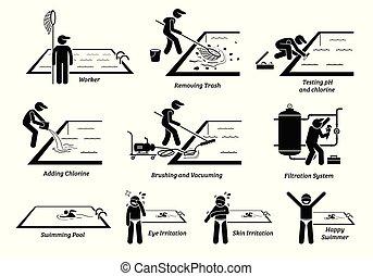 lavoratore, pulizia, manutenzione, services., stagno, nuoto