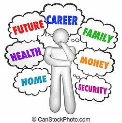 lavori, pensare, pensiero, persona, parole, nubi, opzioni, carriere