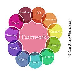lavoro squadra, illustrazione