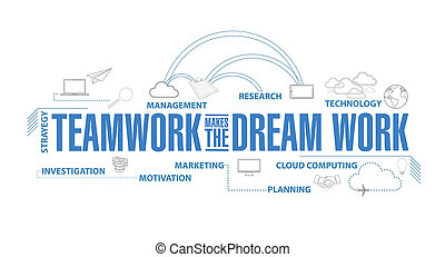 lavoro squadra, marche, il, sogno, lavoro, diagramma, piano