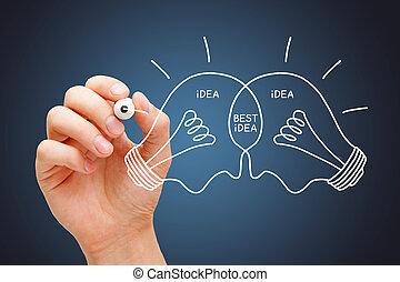 lavoro squadra, marche, meglio, idea, lampadine, concetto