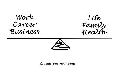 lavoro, vita, equilibrio