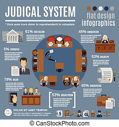 Law Infographics Set - Law infographics set with court and...