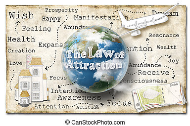 Law of Attraction on Paper - World of Law of Attraction on...