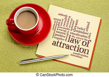 law of attraction word cloud
