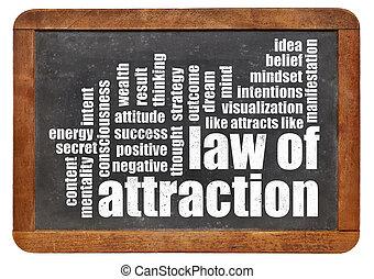 law of attraction word cloud on a vintage slate blackboard...