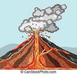 lawa, poza, erupting wulkan, nadchodzący, dym, wnętrze