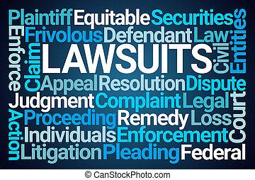 Lawsuits Word Cloud