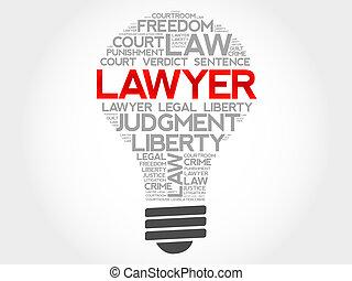 Lawyer bulb word cloud concept